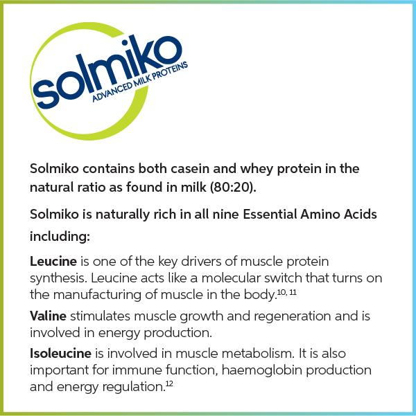 Image showing benefits of Solmiko